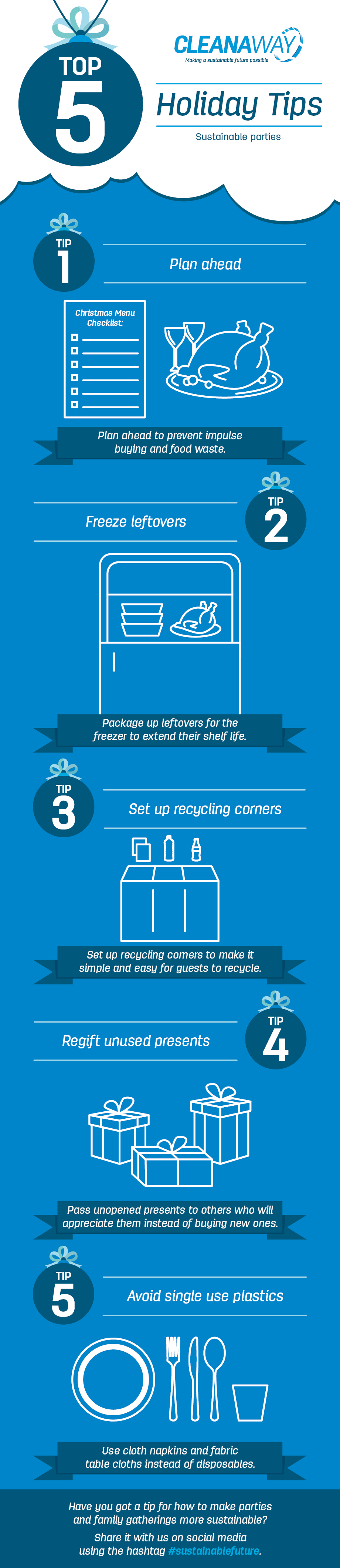 Making gatherings sustainable infographic